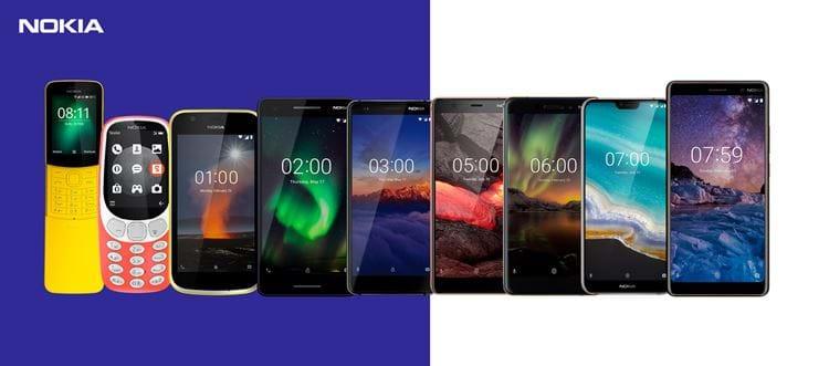 Huippusuositut Nokia-älypuhelimet nyt Powerilta - Power.fi 8b869a787c